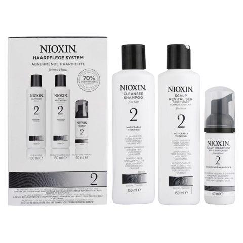 Nioxin Sistema2 Pacchetto completo